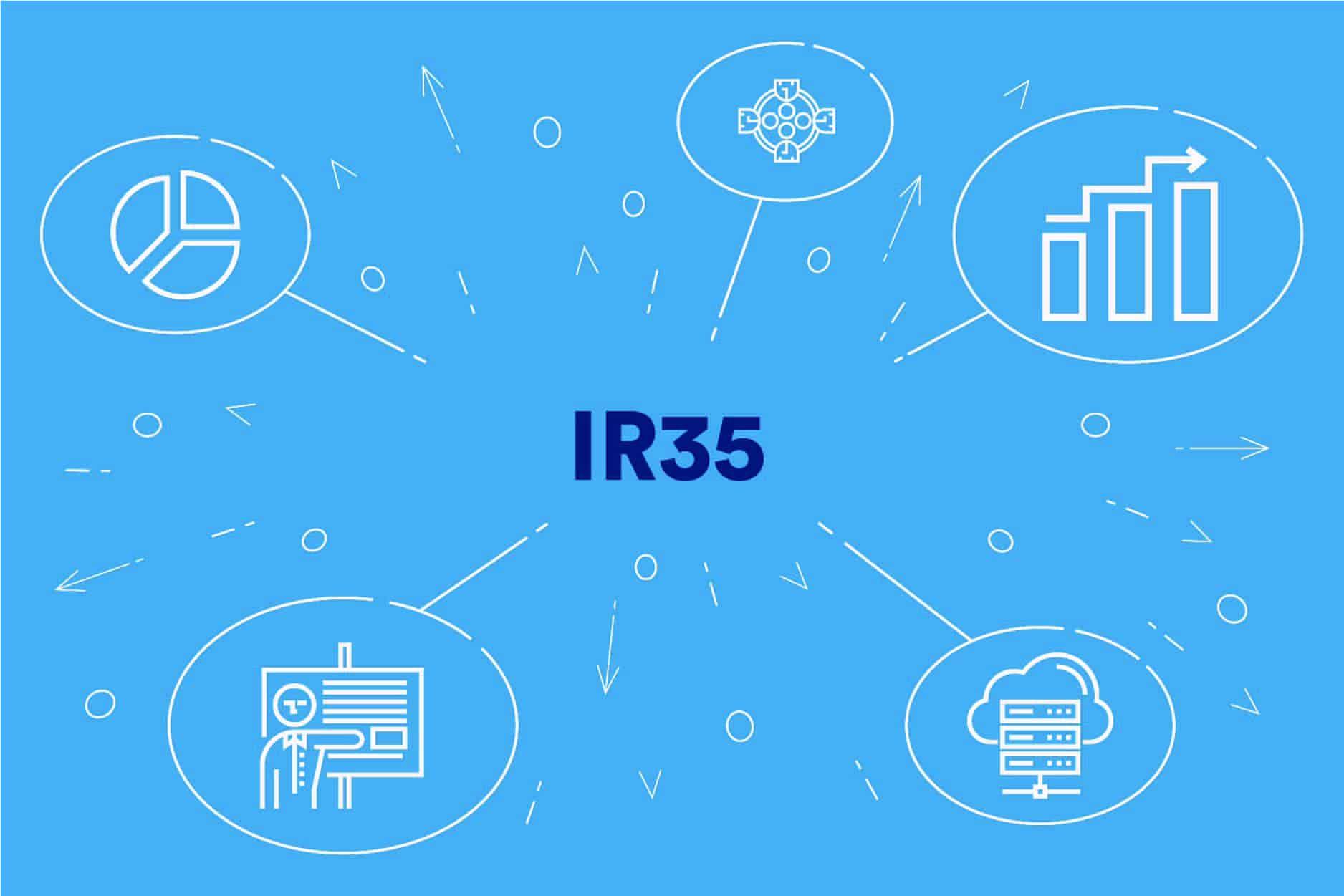 The new IR35 regulations – some eye ...