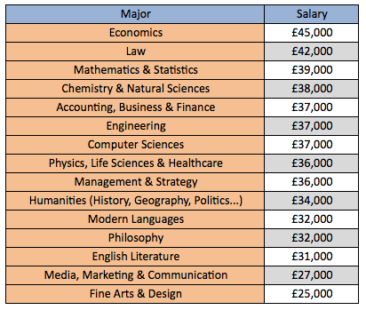 Mfa creative writing salary